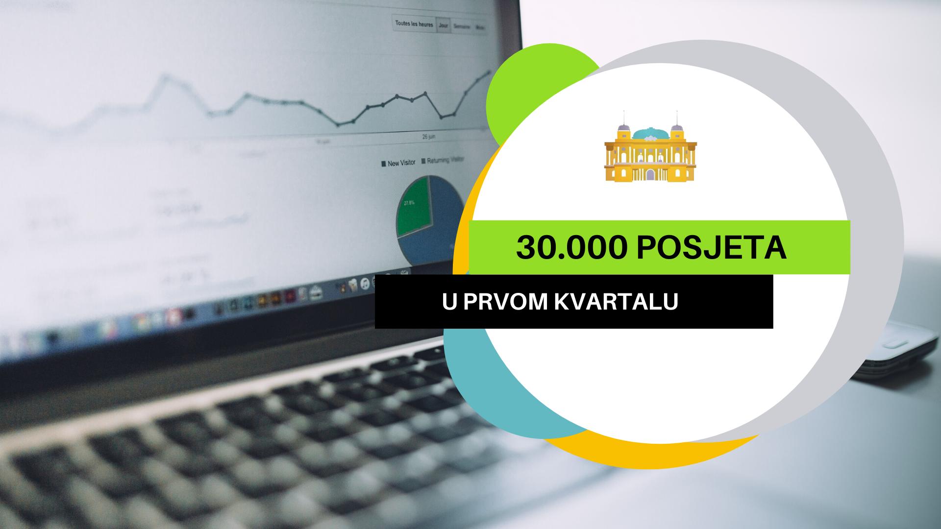 Novi zagrebački portal u prvom kvartalu zabilježio 30.000 posjeta