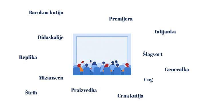 Kazališna praznovjerja i osnovni kazališni pojmovi